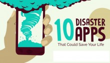 10-disaster-apps