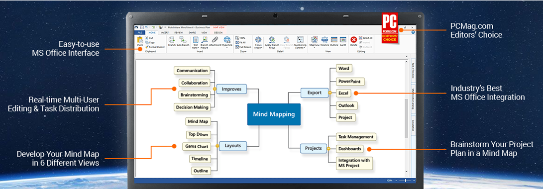[Screen capture of Mind Mapping Software]