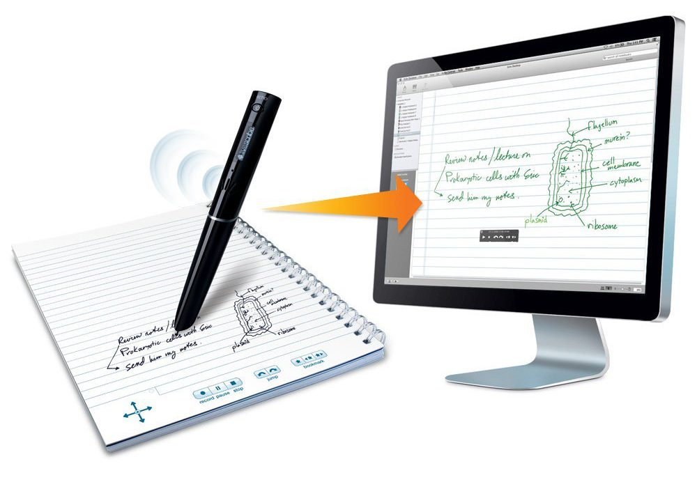 black livscribe echo pen writing on special notepad. Orange arrow pointing towards computer showing the image drawn on the notepad